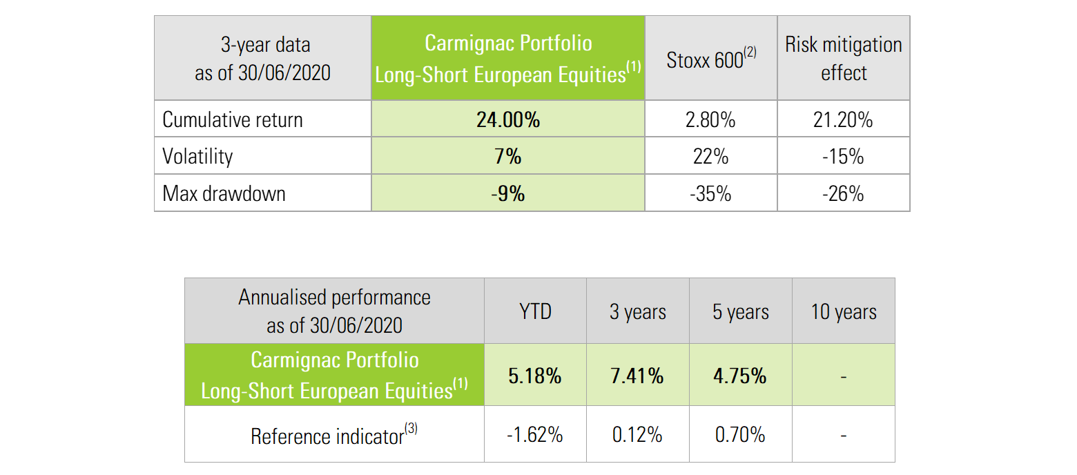 [Insights] 2020 08_Fund_CEP (All) Table EN